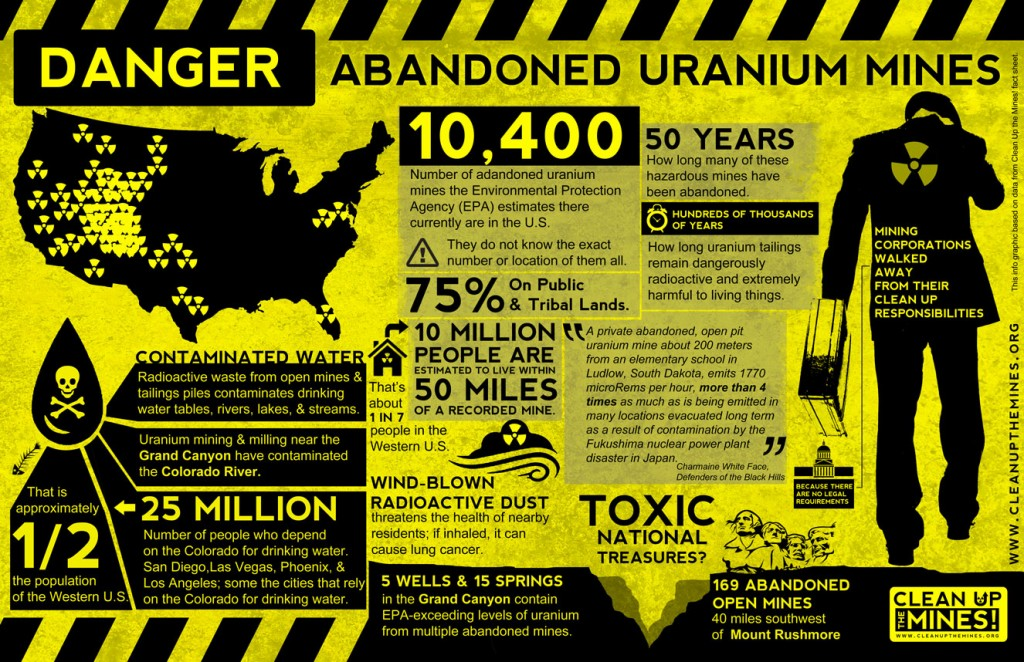 Clean-Up-The-Mines-Infographic-abandoned-uranium-mines